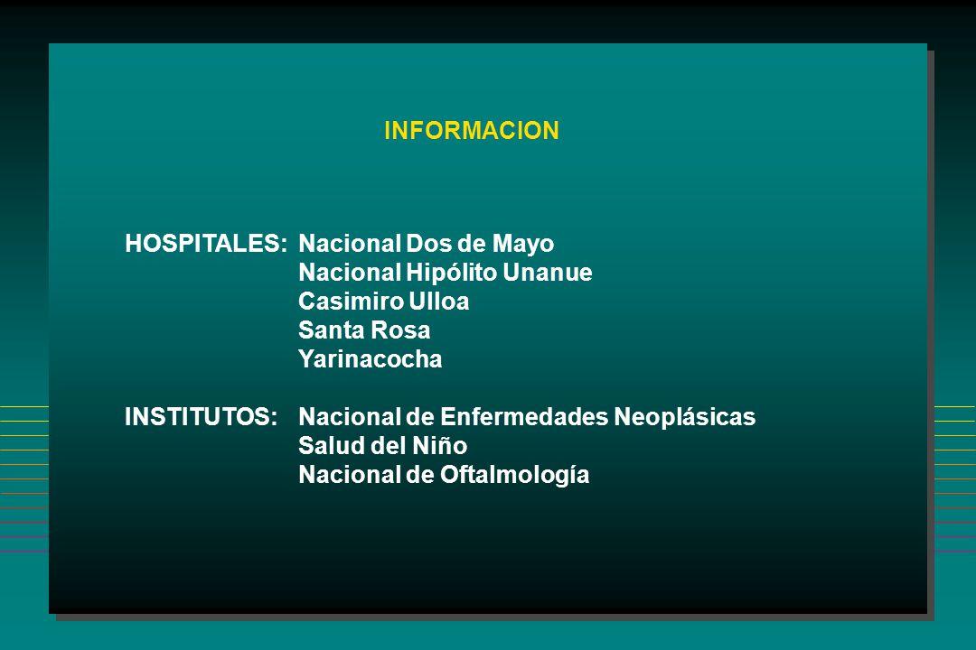 INFORMACION HOSPITALES:Nacional Dos de Mayo Nacional Hipólito Unanue Casimiro Ulloa Santa Rosa Yarinacocha INSTITUTOS:Nacional de Enfermedades Neoplásicas Salud del Niño Nacional de Oftalmología