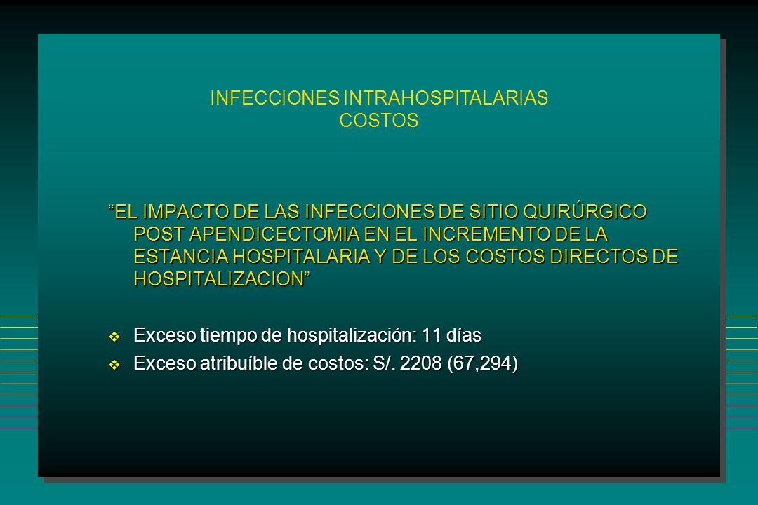 EL IMPACTO DE LAS INFECCIONES DE SITIO QUIRÚRGICO POST APENDICECTOMIA EN EL INCREMENTO DE LA ESTANCIA HOSPITALARIA Y DE LOS COSTOS DIRECTOS DE HOSPITALIZACION Exceso tiempo de hospitalización: 11 días Exceso tiempo de hospitalización: 11 días Exceso atribuíble de costos: S/.