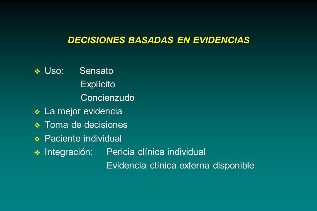 NATURALEZA DE LA EVIDENCIA Observación Experiencia clínica Sujeto a sesgos: Causa-efecto Vivencias Muestra Investigación fisiológica Sistemática-generalización peligrosa No tiene experiencia clínica