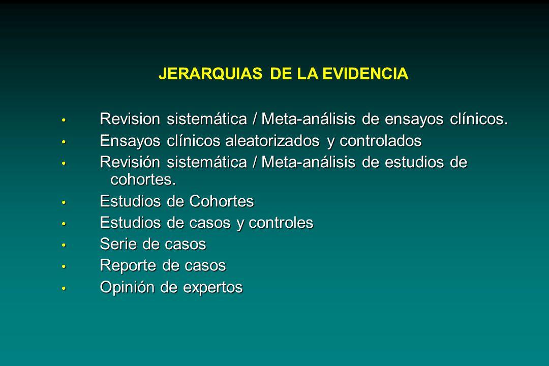 JERARQUIAS DE LA EVIDENCIA Revision sistemática / Meta-análisis de ensayos clínicos.