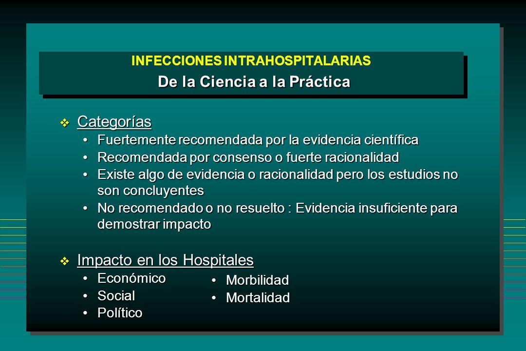 INFECCIONES INTRAHOSPITALARIAS Rol de los Antimicrobianos Modelo de racionalización Control de uso Control de duración Restricción de asociaciones Guías de quimioprofilaxis Guías de uso empírico Restricción de información de sensibilidad Evaluación de su uso