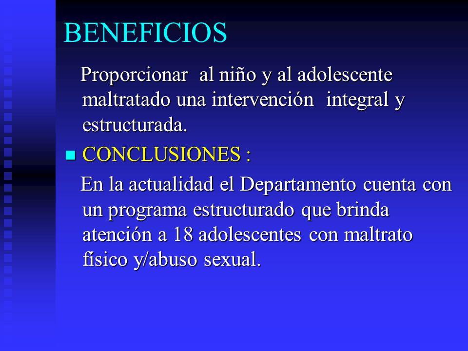 Resultados Actualmente el programa tiene 18 adolescentes,entre 12-16 años. Actualmente el programa tiene 18 adolescentes,entre 12-16 años. Varones: 3