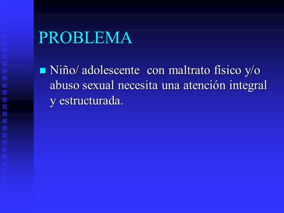 ANTECEDENTES:Estudio Epidemiologico metropolitano,2002,Instituto Salud Mental Delgado-Noguchi El 51.8 % pob. Adolescente ha sufrido maltrato en algun