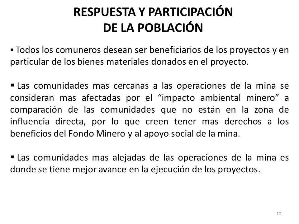 RESPUESTA Y PARTICIPACIÓN DE LA POBLACIÓN Todos los comuneros desean ser beneficiarios de los proyectos y en particular de los bienes materiales donad