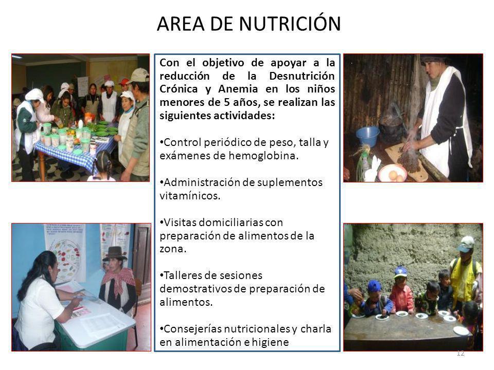 Con el objetivo de apoyar a la reducción de la Desnutrición Crónica y Anemia en los niños menores de 5 años, se realizan las siguientes actividades: C
