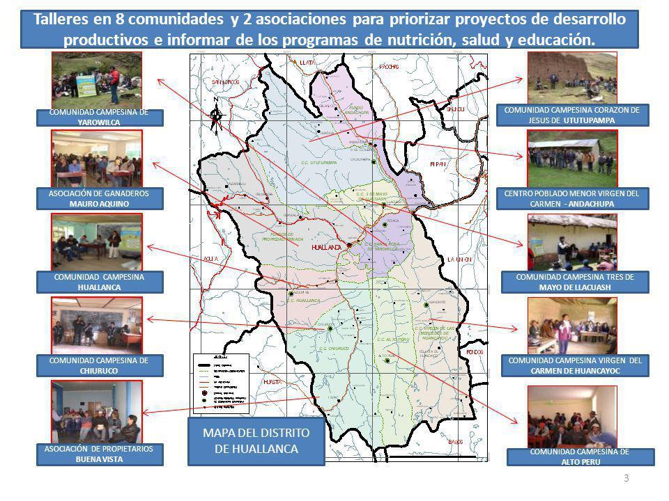MAPA DEL DISTRITO DE HUALLANCA Talleres en 8 comunidades y 2 asociaciones para priorizar proyectos de desarrollo productivos e informar de los program