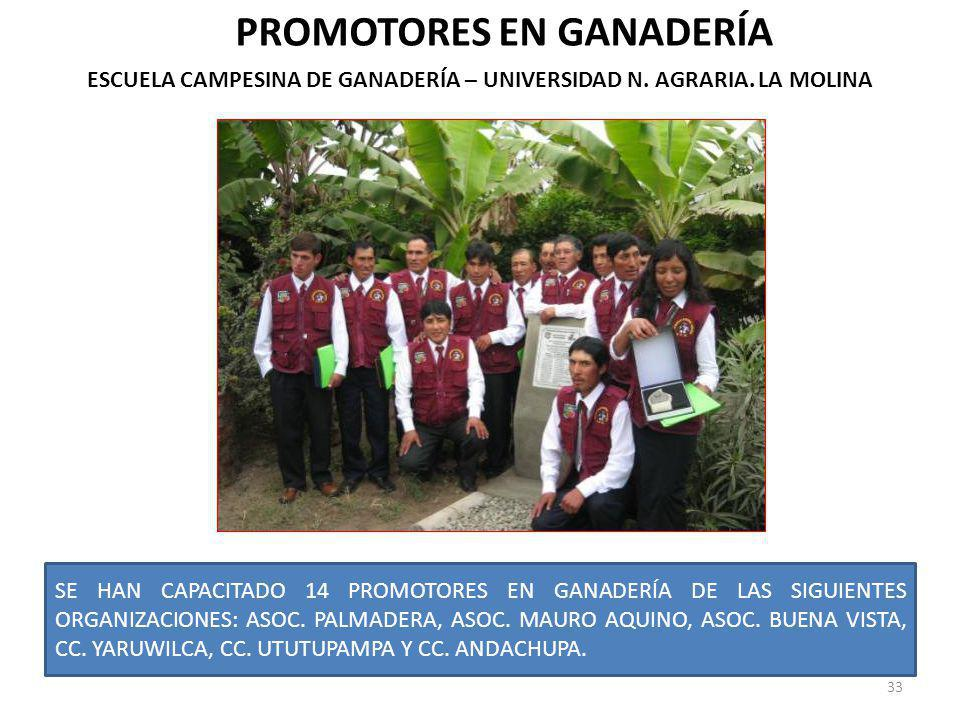 PROMOTORES EN GANADERÍA ESCUELA CAMPESINA DE GANADERÍA – UNIVERSIDAD N. AGRARIA. LA MOLINA SE HAN CAPACITADO 14 PROMOTORES EN GANADERÍA DE LAS SIGUIEN