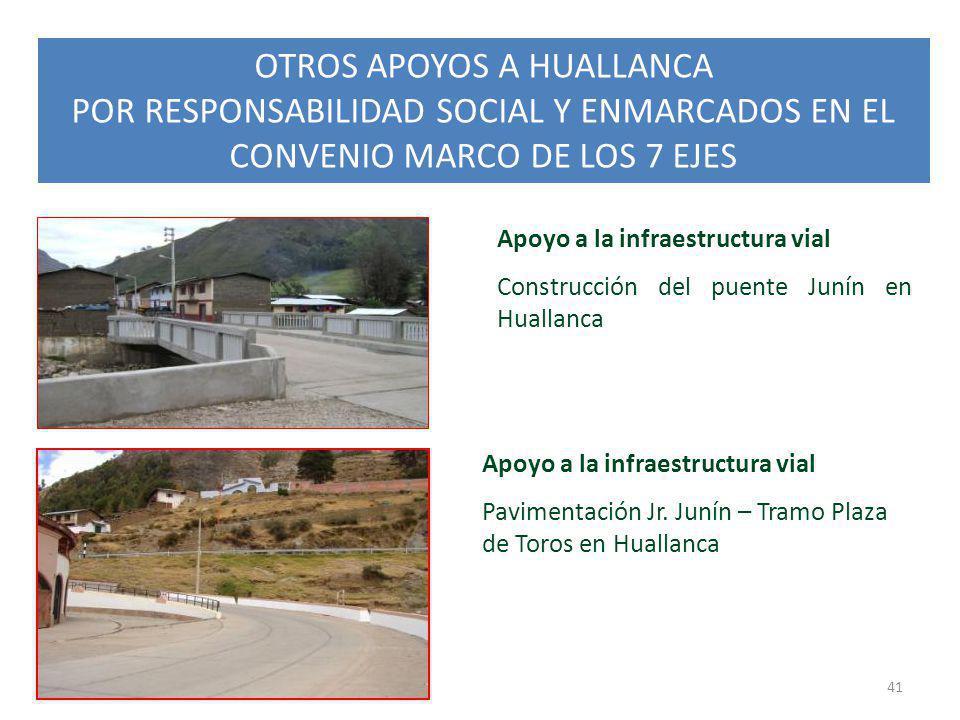 OTROS APOYOS A HUALLANCA POR RESPONSABILIDAD SOCIAL Y ENMARCADOS EN EL CONVENIO MARCO DE LOS 7 EJES 41 Apoyo a la infraestructura vial Construcción de