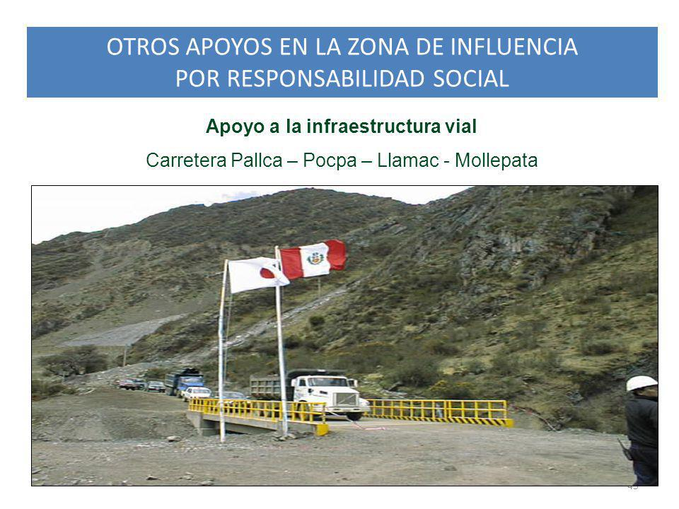 OTROS APOYOS EN LA ZONA DE INFLUENCIA POR RESPONSABILIDAD SOCIAL 45 Apoyo a la infraestructura vial Carretera Pallca – Pocpa – Llamac - Mollepata