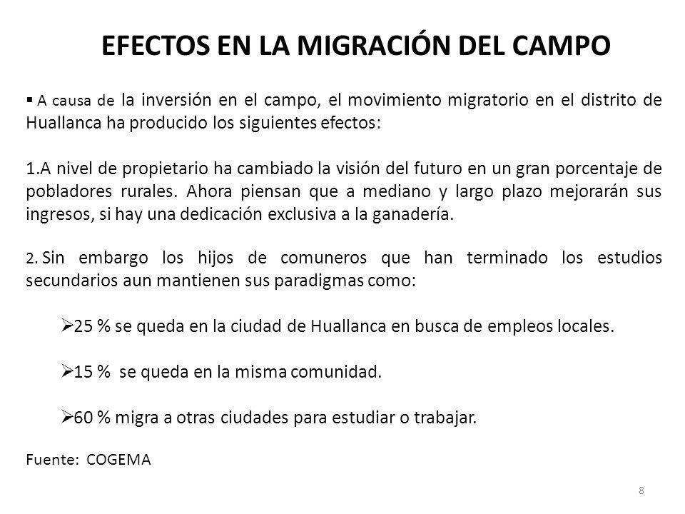 EFECTOS EN LA MIGRACIÓN DEL CAMPO A causa de la inversión en el campo, el movimiento migratorio en el distrito de Huallanca ha producido los siguiente