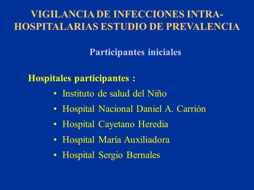 VIGILANCIA DE INFECCIONES INTRA- HOSPITALARIAS ESTUDIO DE PREVALENCIA Participantes iniciales Hospitales participantes : Instituto de salud del Niño H