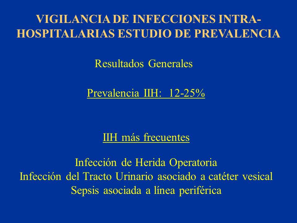 VIGILANCIA DE INFECCIONES INTRA- HOSPITALARIAS ESTUDIO DE PREVALENCIA Resultados Generales Prevalencia IIH: 12-25% IIH más frecuentes Infección de Her