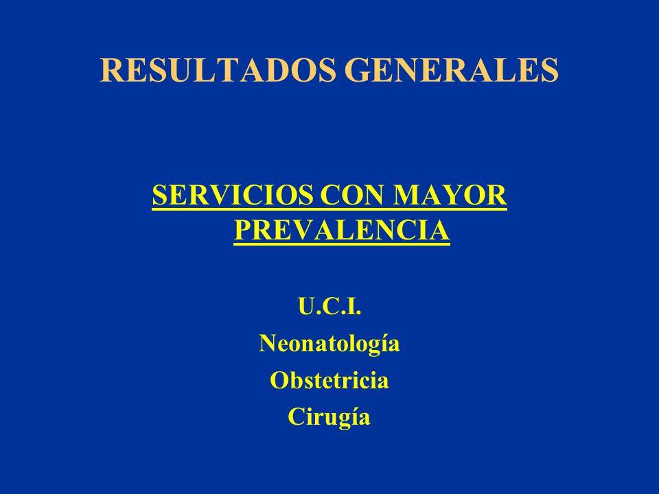 RESULTADOS GENERALES SERVICIOS CON MAYOR PREVALENCIA U.C.I. Neonatología Obstetricia Cirugía