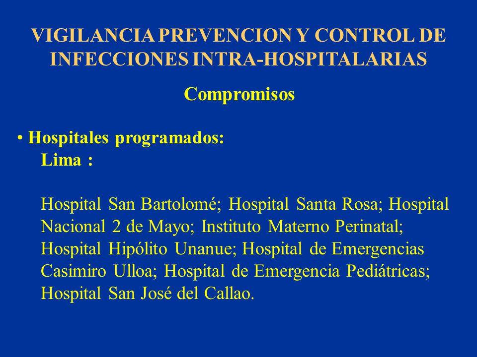 VIGILANCIA PREVENCION Y CONTROL DE INFECCIONES INTRA-HOSPITALARIAS Compromisos Hospitales programados: Lima : Hospital San Bartolomé; Hospital Santa R