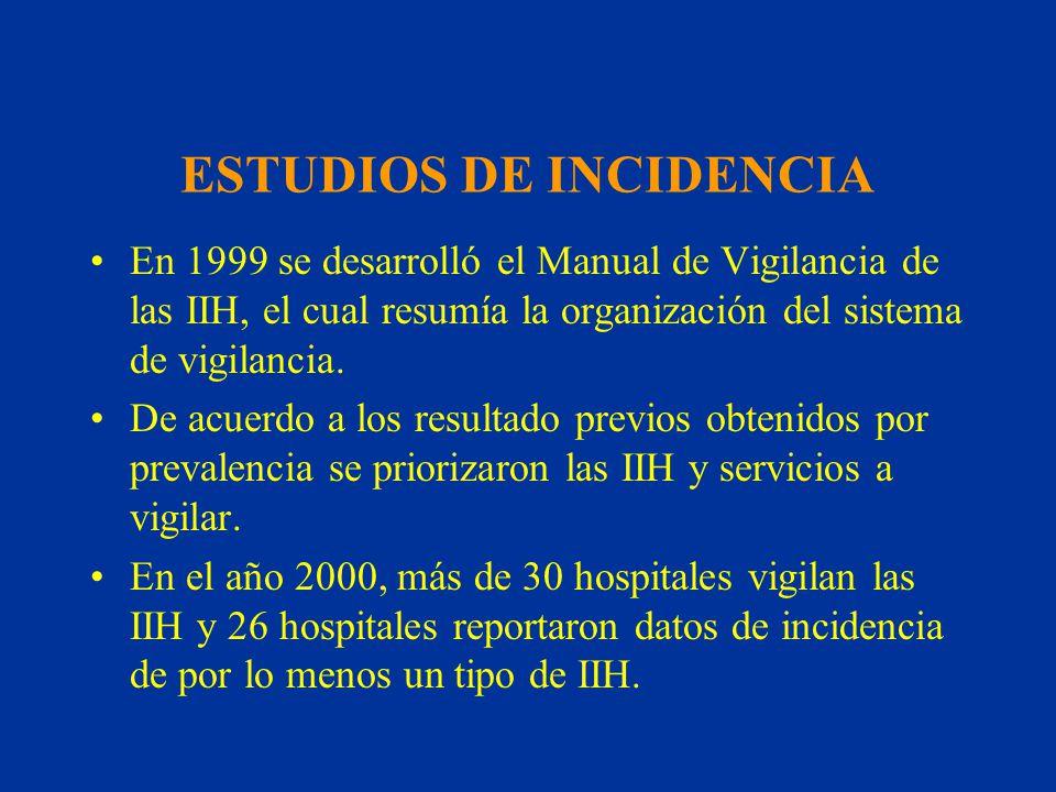 ESTUDIOS DE INCIDENCIA En 1999 se desarrolló el Manual de Vigilancia de las IIH, el cual resumía la organización del sistema de vigilancia. De acuerdo