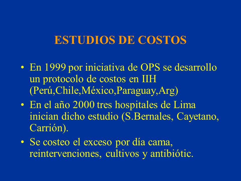 ESTUDIOS DE COSTOS En 1999 por iniciativa de OPS se desarrollo un protocolo de costos en IIH (Perú,Chile,México,Paraguay,Arg) En el año 2000 tres hosp