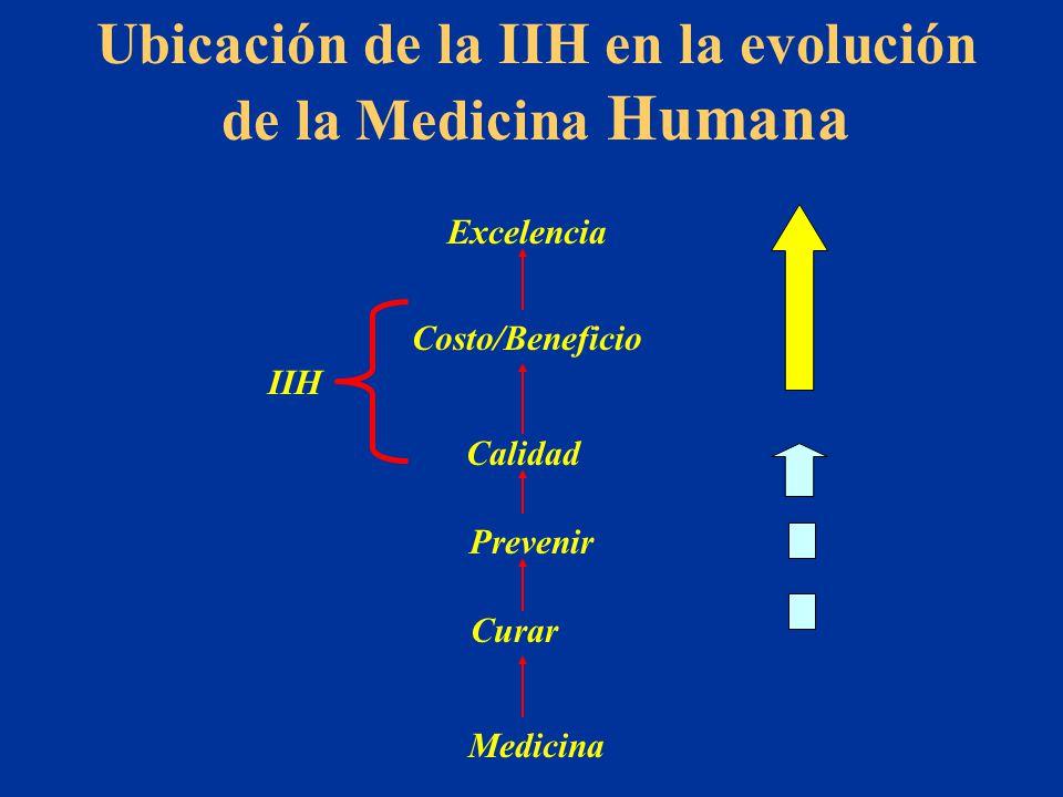 Medicina Curar Prevenir Calidad Costo/Beneficio Excelencia Ubicación de la IIH en la evolución de la Medicina Humana IIH