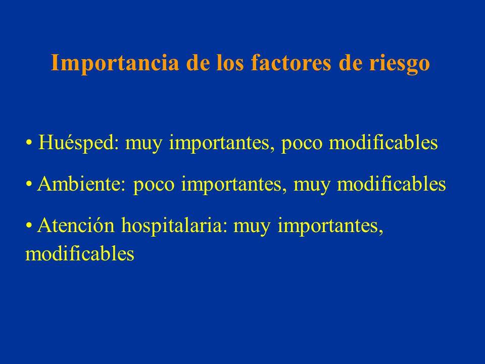 Importancia de los factores de riesgo Huésped: muy importantes, poco modificables Ambiente: poco importantes, muy modificables Atención hospitalaria: