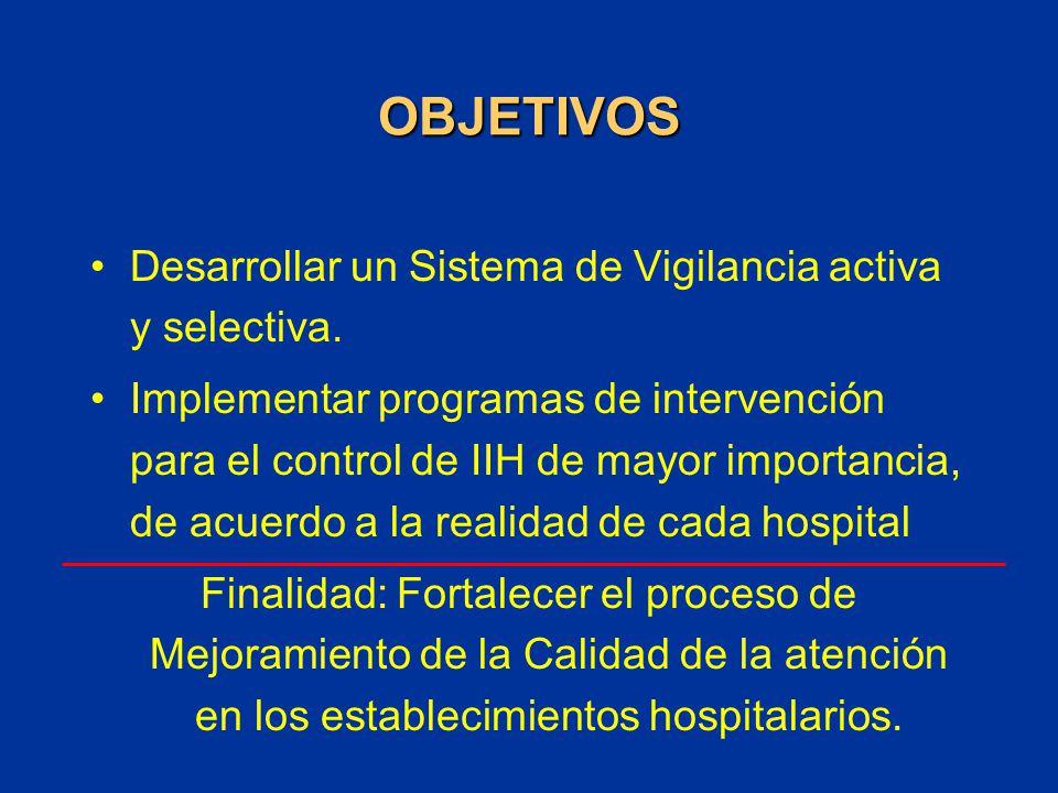 OBJETIVOS Desarrollar un Sistema de Vigilancia activa y selectiva. Implementar programas de intervención para el control de IIH de mayor importancia,