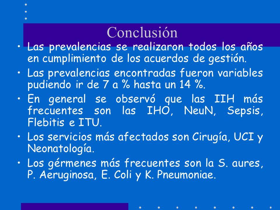Conclusión Las prevalencias se realizaron todos los años en cumplimiento de los acuerdos de gestión. Las prevalencias encontradas fueron variables pud
