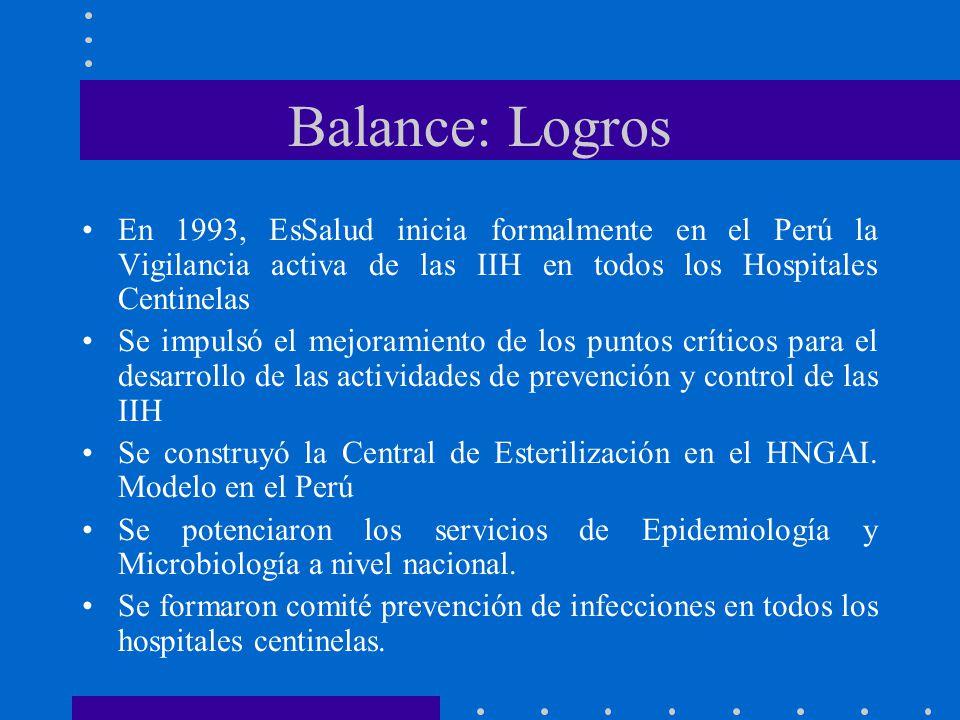 Balance: Logros En 1993, EsSalud inicia formalmente en el Perú la Vigilancia activa de las IIH en todos los Hospitales Centinelas Se impulsó el mejoramiento de los puntos críticos para el desarrollo de las actividades de prevención y control de las IIH Se construyó la Central de Esterilización en el HNGAI.