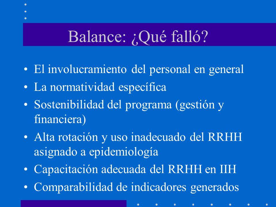 Balance: ¿Qué falló? El involucramiento del personal en general La normatividad específica Sostenibilidad del programa (gestión y financiera) Alta rot
