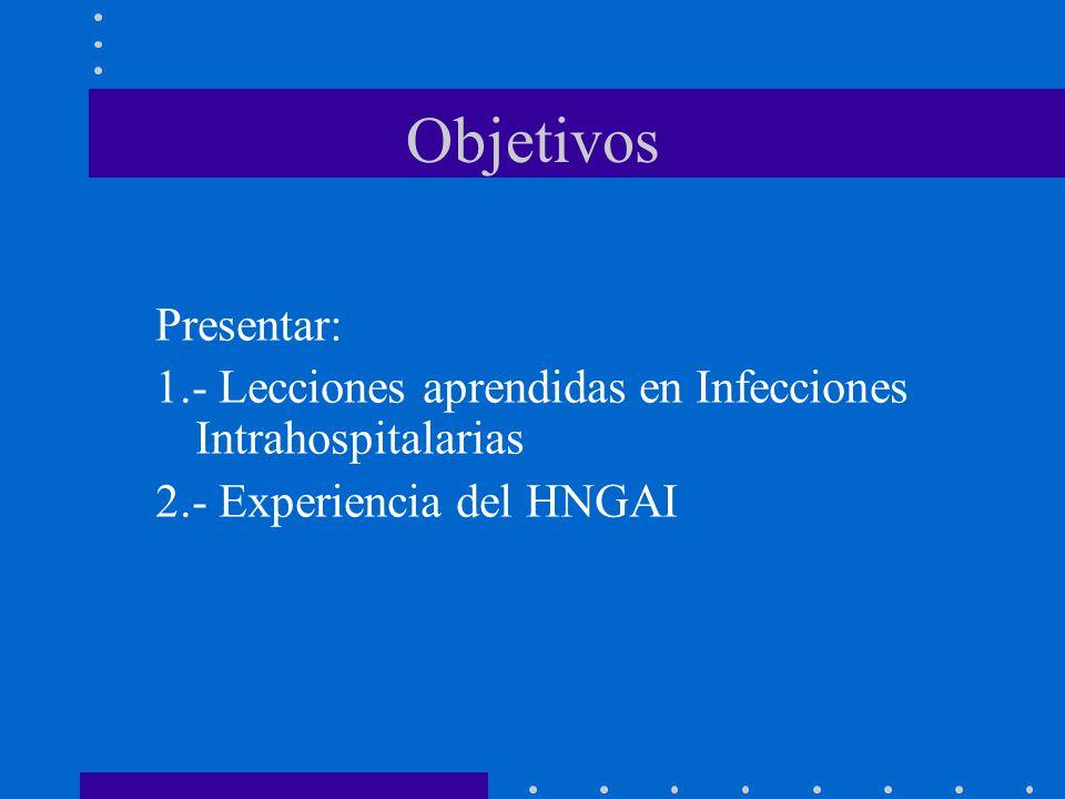 Objetivos Presentar: 1.- Lecciones aprendidas en Infecciones Intrahospitalarias 2.- Experiencia del HNGAI