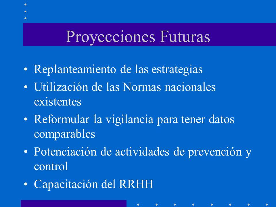 Proyecciones Futuras Replanteamiento de las estrategias Utilización de las Normas nacionales existentes Reformular la vigilancia para tener datos comparables Potenciación de actividades de prevención y control Capacitación del RRHH