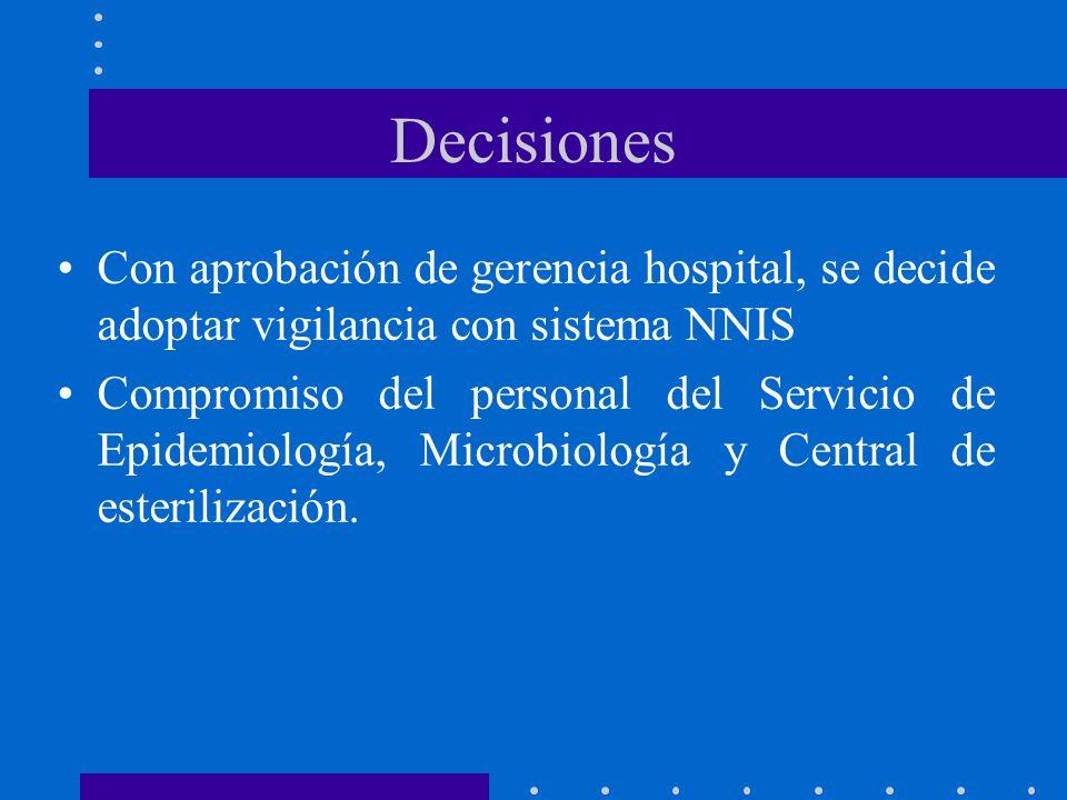 Decisiones Con aprobación de gerencia hospital, se decide adoptar vigilancia con sistema NNIS Compromiso del personal del Servicio de Epidemiología, Microbiología y Central de esterilización.