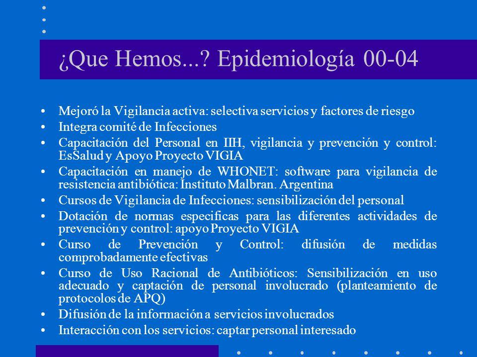 ¿Que Hemos...? Epidemiología 00-04 Mejoró la Vigilancia activa: selectiva servicios y factores de riesgo Integra comité de Infecciones Capacitación de
