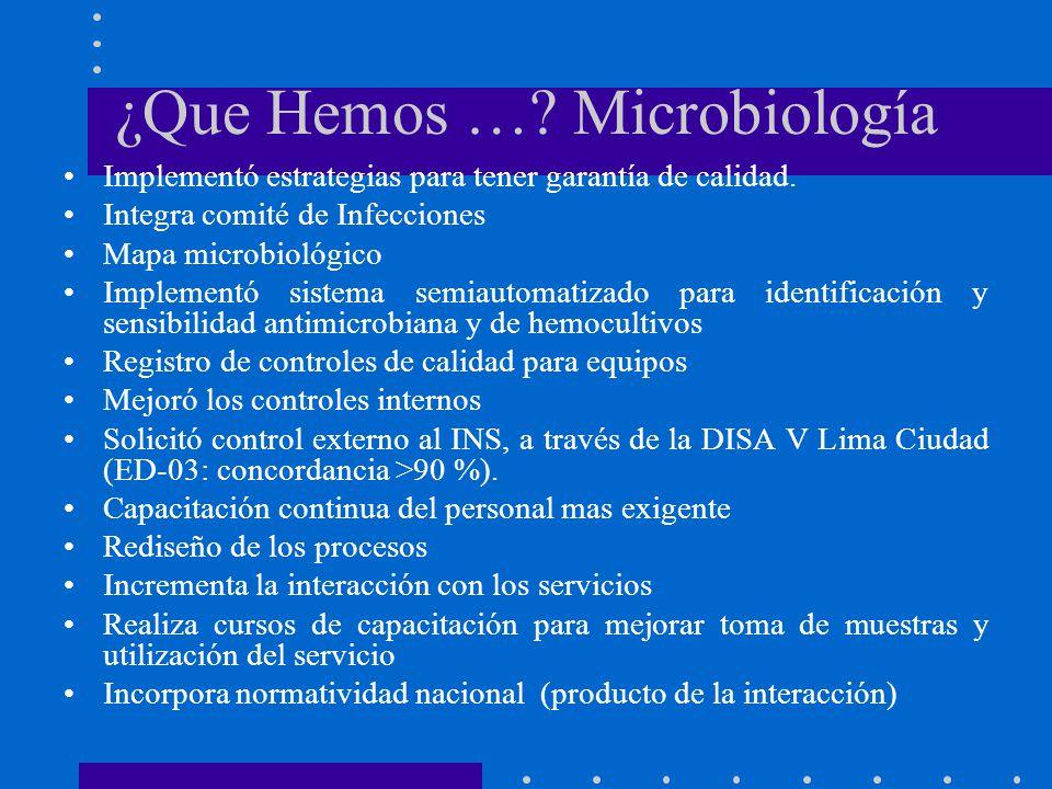 ¿Que Hemos …? Microbiología Implementó estrategias para tener garantía de calidad. Integra comité de Infecciones Mapa microbiológico Implementó sistem