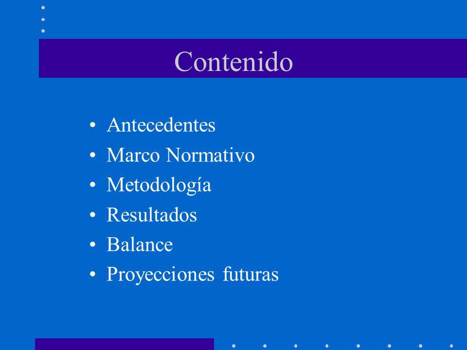 Contenido Antecedentes Marco Normativo Metodología Resultados Balance Proyecciones futuras