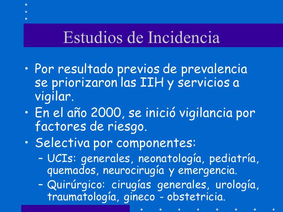Estudios de Incidencia Por resultado previos de prevalencia se priorizaron las IIH y servicios a vigilar. En el año 2000, se inició vigilancia por fac