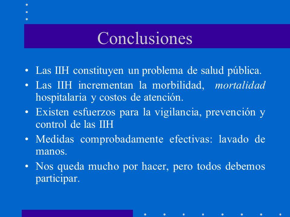 Conclusiones Las IIH constituyen un problema de salud pública. Las IIH incrementan la morbilidad, mortalidad hospitalaria y costos de atención. Existe