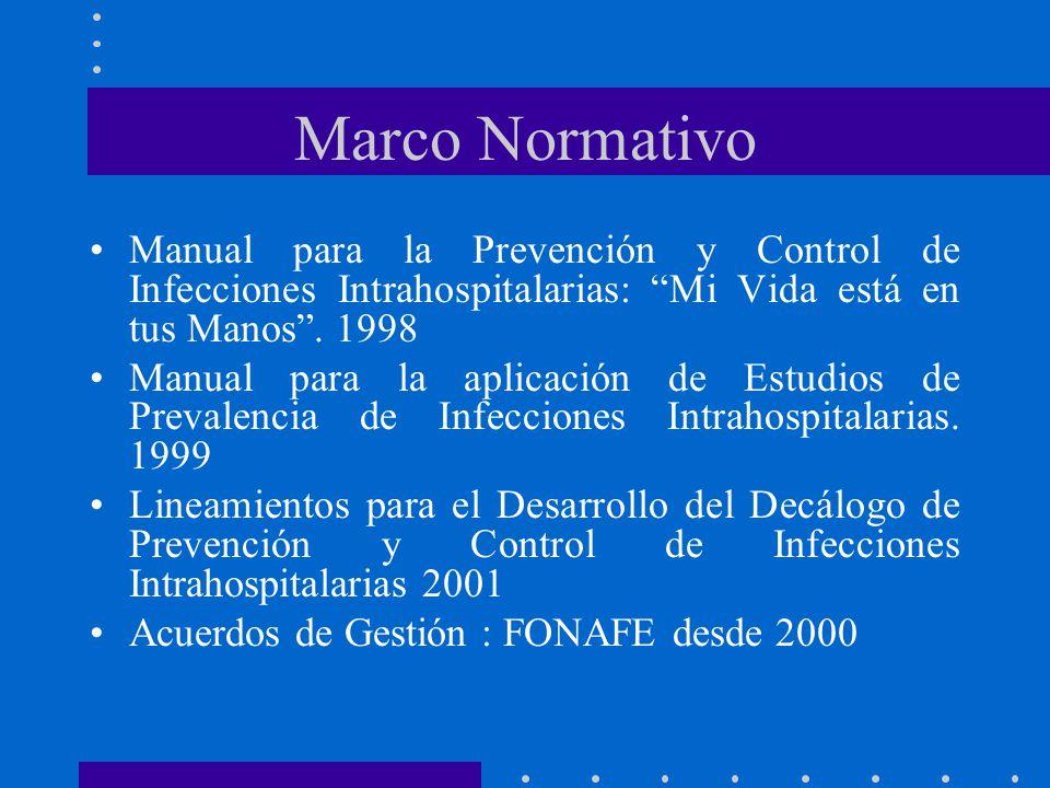 Marco Normativo Manual para la Prevención y Control de Infecciones Intrahospitalarias: Mi Vida está en tus Manos. 1998 Manual para la aplicación de Es