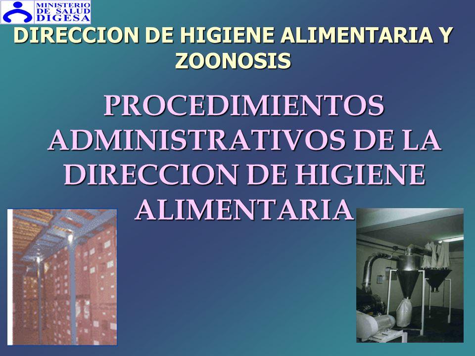 PROCEDIMIENTOS ADMINISTRATIVOS DE LA DIRECCION DE HIGIENE ALIMENTARIA DIRECCION DE HIGIENE ALIMENTARIA Y ZOONOSIS