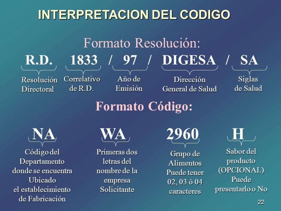 22 Formato Resolución: R.D. 1833 / 97 / DIGESA / SA ResoluciónDirectoral Correlativo de R.D. Año de Emisión Dirección General de Salud Siglas de Salud