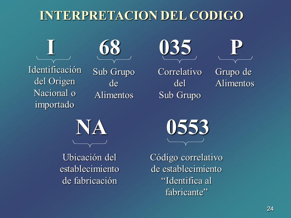 24 INTERPRETACION DEL CODIGO I 68 035 P Identificación del Origen Nacional o importado Sub Grupo de Alimentos Correlativo del Sub Grupo Grupo de Alime