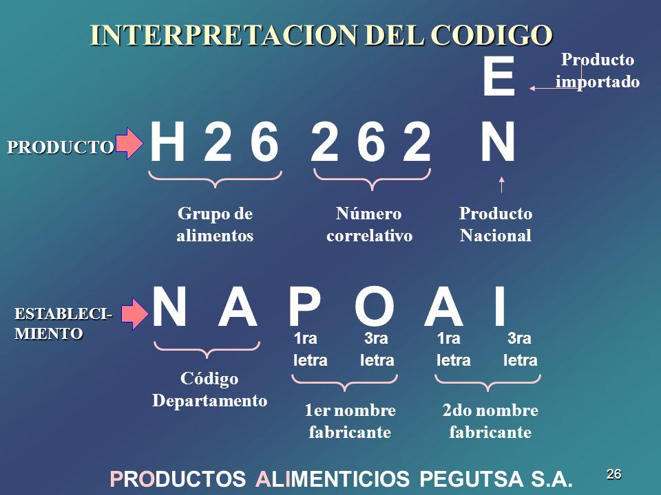 26 H 2 6 2 6 2 N Grupo de alimentos Número correlativo Producto Nacional N A P O A I Código Departamento 1ra 3ra letra 1er nombre fabricante 2do nombr