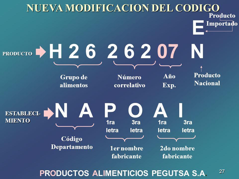 27 H 2 6 2 6 2 07 N Grupo de alimentos Número correlativo Producto Nacional N A P O A I Código Departamento 1ra 3ra letra 1er nombre fabricante 2do no