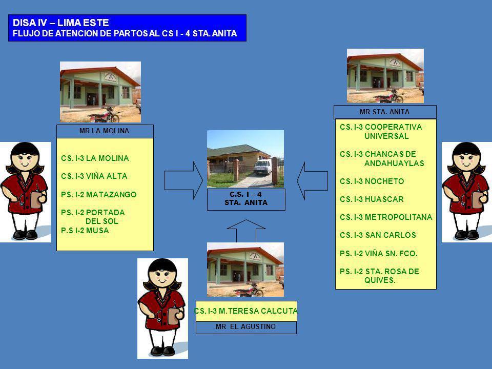 MR LA MOLINA C.S. I – 4 STA. ANITA DISA IV – LIMA ESTE FLUJO DE ATENCION DE PARTOS AL CS I - 4 STA. ANITA CS. I-3 COOPERATIVA UNIVERSAL CS. I-3 CHANCA
