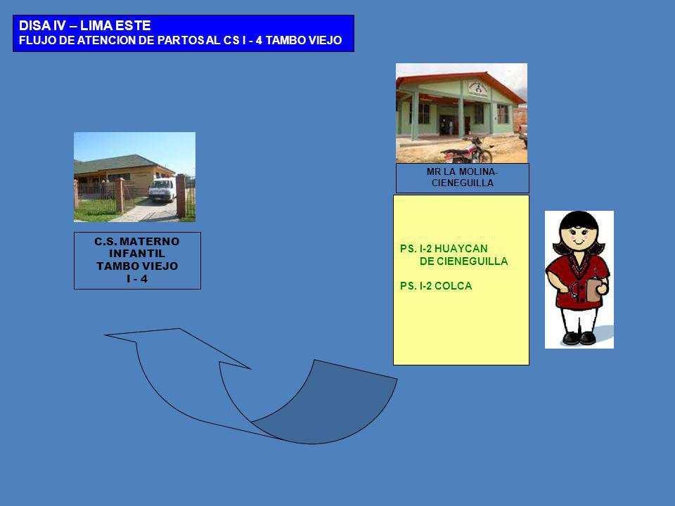 C.S. MATERNO INFANTIL TAMBO VIEJO I - 4 DISA IV – LIMA ESTE FLUJO DE ATENCION DE PARTOS AL CS I - 4 TAMBO VIEJO PS. I-2 HUAYCAN DE CIENEGUILLA PS. I-2