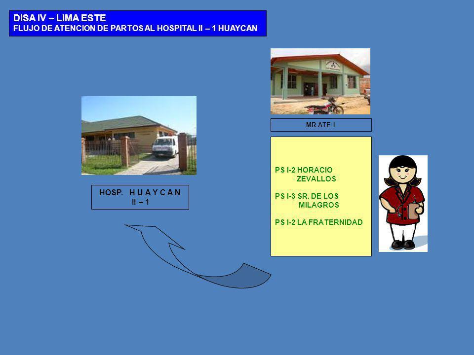 HOSP. H U A Y C A N II – 1 DISA IV – LIMA ESTE FLUJO DE ATENCION DE PARTOS AL HOSPITAL II – 1 HUAYCAN PS I-2 HORACIO ZEVALLOS PS I-3 SR. DE LOS MILAGR