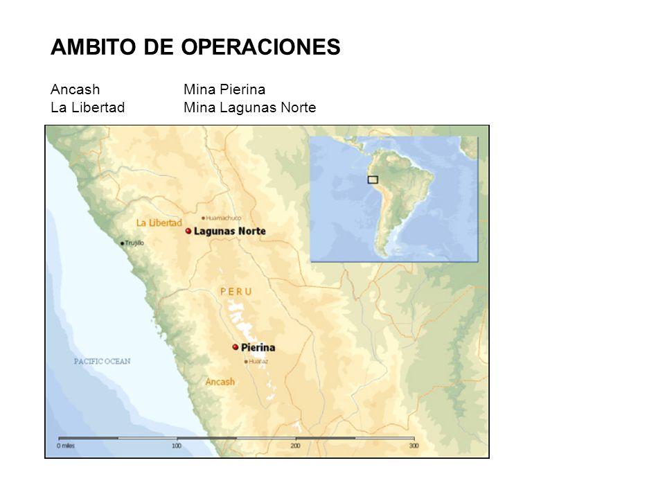 AMBITO DE OPERACIONES AncashMina Pierina La LibertadMina Lagunas Norte
