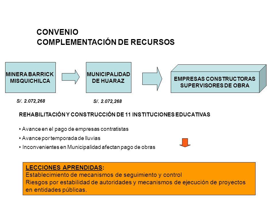 MUNICIPALIDAD DE HUARAZ MINERA BARRICK MISQUICHILCA CONVENIO S/.