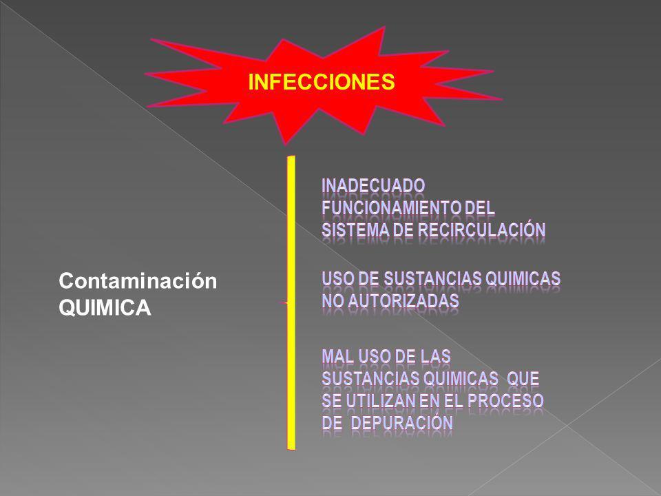 INFECCIONES Contaminación QUIMICA