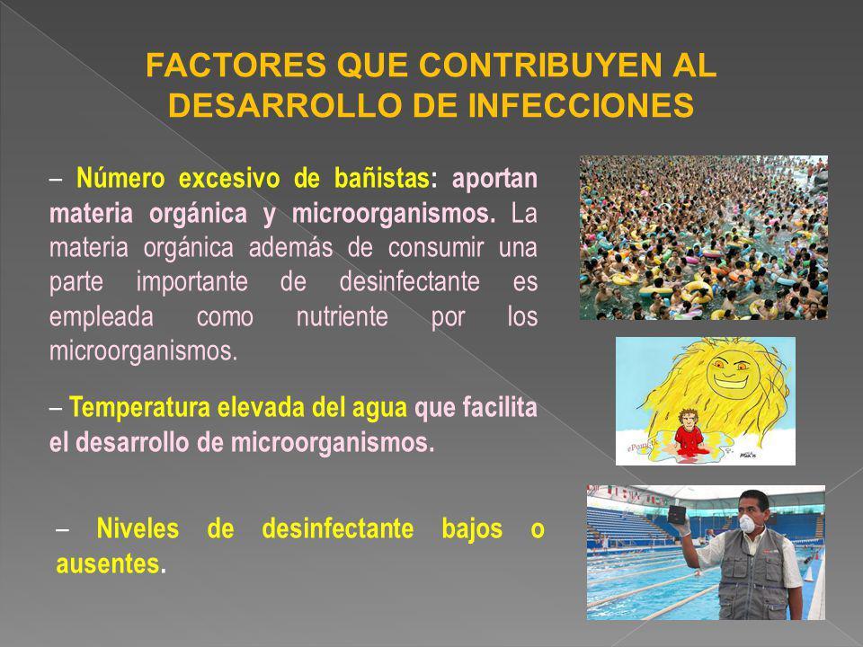 FACTORES QUE CONTRIBUYEN AL DESARROLLO DE INFECCIONES – Número excesivo de bañistas: aportan materia orgánica y microorganismos. La materia orgánica a