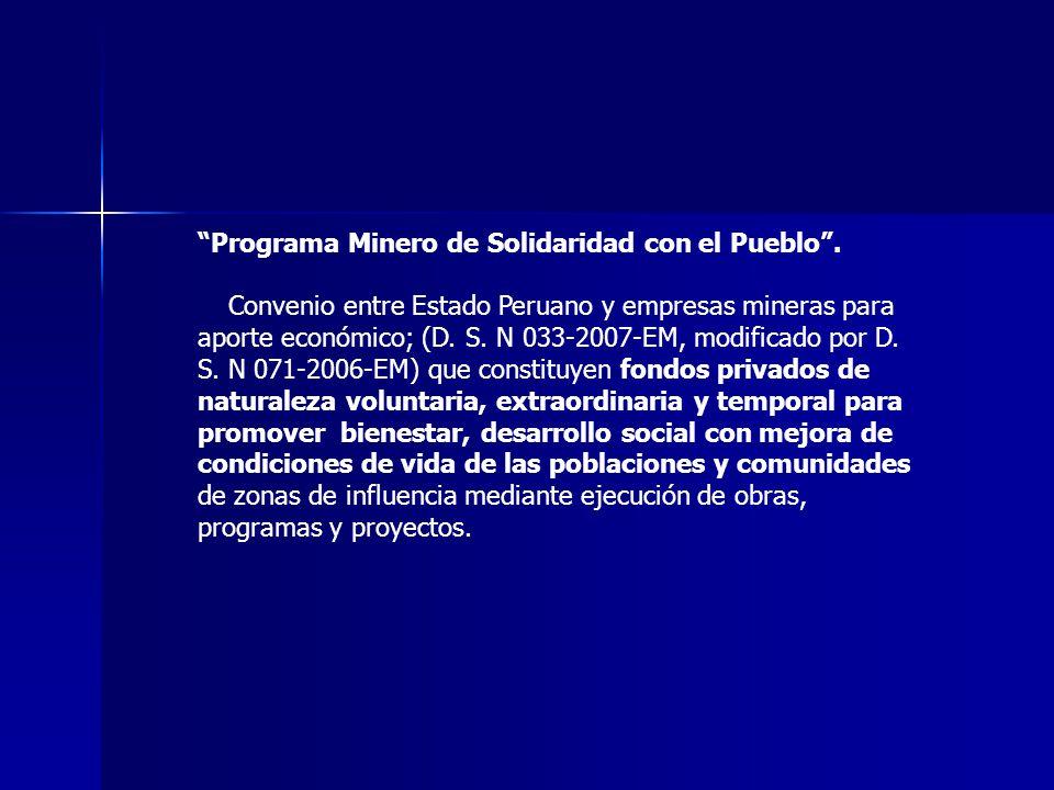 Programa Minero de Solidaridad con el Pueblo.