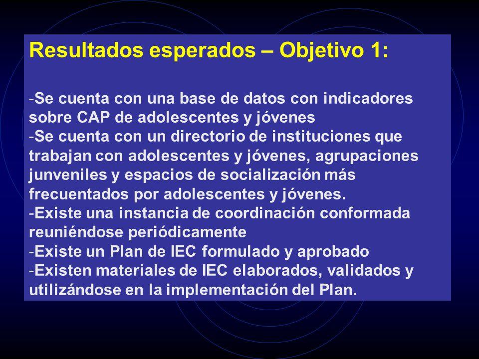 Resultados esperados – Objetivo 1: -Se cuenta con una base de datos con indicadores sobre CAP de adolescentes y jóvenes -Se cuenta con un directorio d