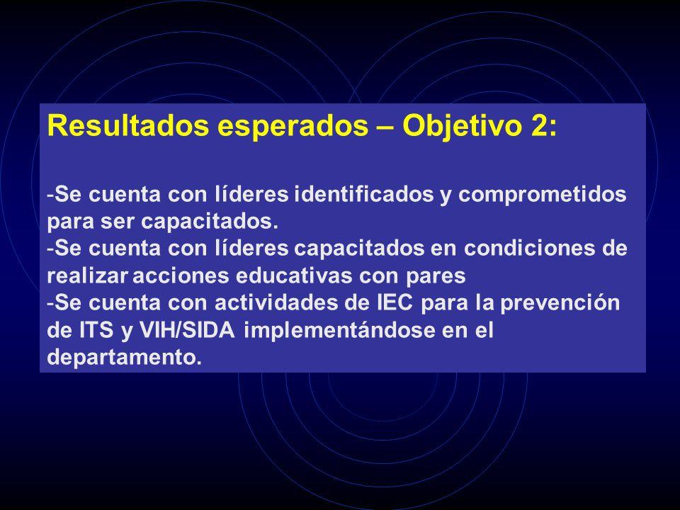 Resultados esperados – Objetivo 2: -Se cuenta con líderes identificados y comprometidos para ser capacitados. -Se cuenta con líderes capacitados en co
